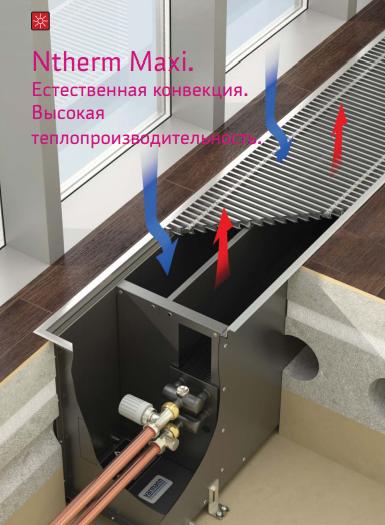 Конвекторы Ntherm Maxi