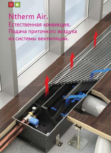 Конвекторы Ntherm Air